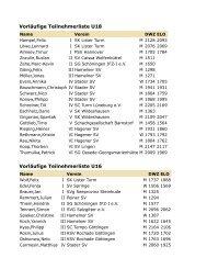 Vorläufige Teilnehmerlisten