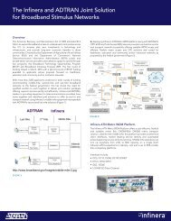 The Infinera and ADTRAN Joint Solution for Broadband Stimulus ...