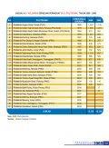 bab 4 - politeknik - Kementerian Pengajian Tinggi - Page 5
