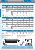 Dual-discharge unit cooler - Page 4