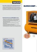 Stempelkompressorer EUROCOMP serien - KAESER Kompressorer - Page 2