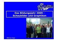 Jahresbericht 2009_Homepage