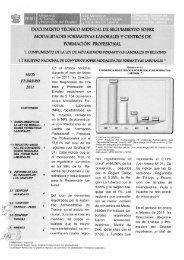 modalidades formativas laborales y centros de - Ministerio del ...