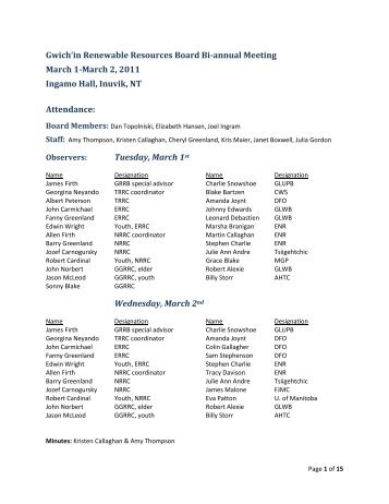 March 2011 Board Meeting Minutes - Gwich'in Renewable ...