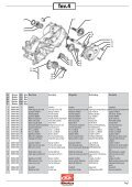 catalogo parti di ricambio catalogue of spare parts ... - Betamotor - Page 7