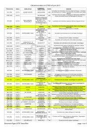 mesures entérinées en CDEN - Sgen-CFDT ALSACE