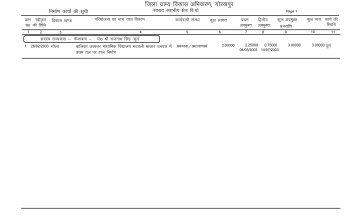 Visual FoxPro - Gorakhpur