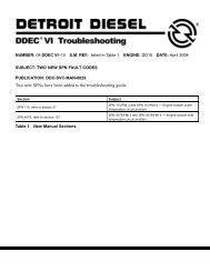 08 DDEC VI-15 - ddcsn
