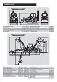 BACKHOE LOADERS - Page 6
