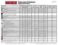 Balancing Solutions Application Chart - NY Tech Supply