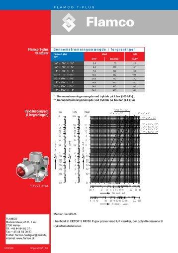 18501289 T-plus tab+graf- DK - Flamco