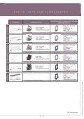 livretcts_DE V2.indd - Somfy Architecture - Seite 7