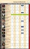 programm kino - Thalia Kino - Page 3