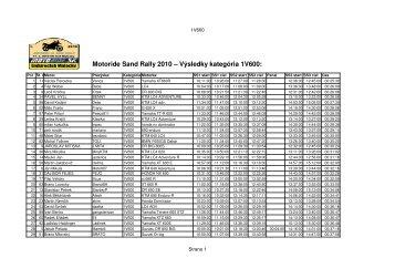 Motoride Sand Rally 2010 – Výsledky kategória 1V600:
