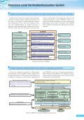 Technology Development Unit Nuclear Cycle Backend Directorate ... - Page 7