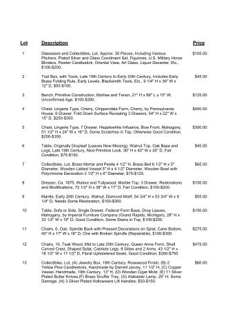 Lot Description Price - Blueridgedigital.net