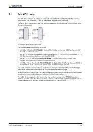 2.1 8ch MDU units - CB Networks