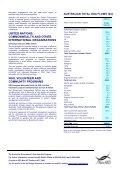 Aid Budget Summary 2003-04 - AusAID - Page 4