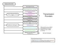 Visio-FERC Org Draft.vsd - National Grid