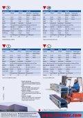 LIBELT 300/400/600 - Drott - Page 4