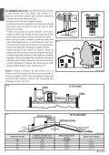 ManStufe Vera Vittoria 01:Manuale Multinsert (IT).001 - Page 6