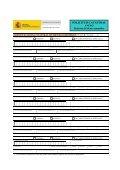 SOLICITUD CATASTRAL - Catastro - Page 3