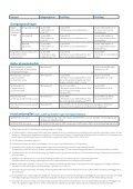 Afregningsregler for vindmøller - Danmarks Vindmølleforening - Page 3