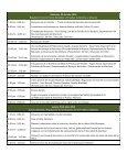repensando las regulaciones forestales - Rights and Resources ... - Page 3