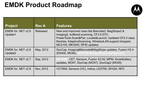emdk for net v2.7
