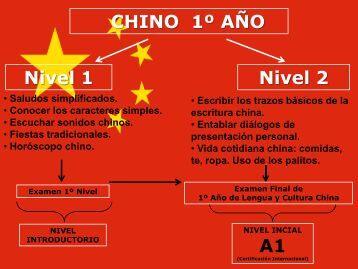 Diapositiva 1 - Universidad de La Punta (ULP)