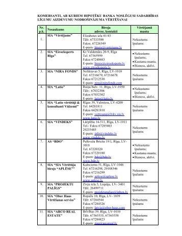 Vertetaju saraksts_01.2012 - Hipotēku banka