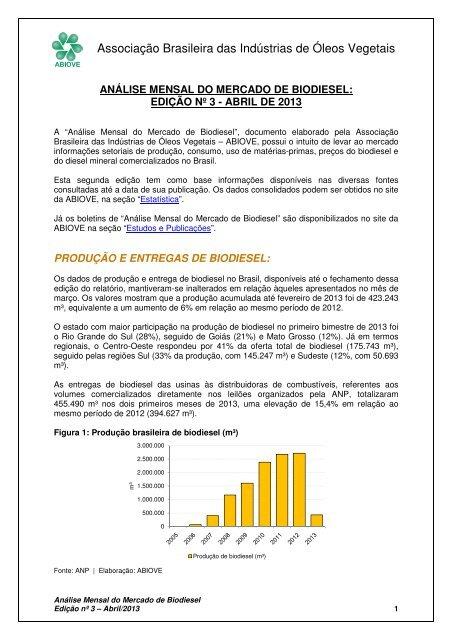 Associação Brasileira das Indústrias de Óleos Vegetais - ABIOVE ...