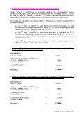 Relèvement du SMIC au 1er décembre 2011. - Page 4
