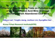 Effects of Fast-Growing Trees on Pollution level of an Area affected ...