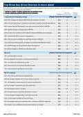 47% - HMCPSI - Page 2
