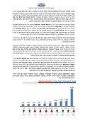 לסקירה המלאה - מכון היצוא הישראלי - Page 4