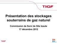 Présentation des stockages souterrains de gaz naturel