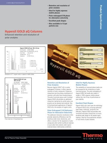 Hypersil GOLD aQ Columns - CTR Scientific