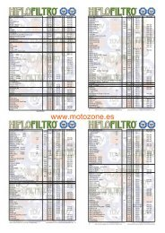 Oil Filter HiFlo HF142 HIFLO Yamaha YFM350 FWJ,UJ,FWBJ Big Bear 97-99