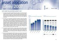 asset allocation survey 2007 - Irish Association of Pension Funds