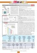 02 Technische Preisliste 2012 - Felderer - Page 7