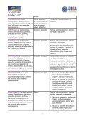 (AFE) E AUTORIZAÇÃO ESPECIAL (AE). - Secretaria da Saúde - Page 7