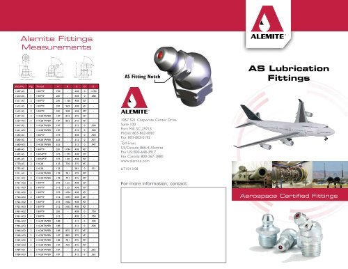 AS Lubrication Fittings - Industrial and Bearing Supplies