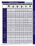 SECURITY SURVEILLANCE SOLUTIONS - Jenne Inc. - Page 3