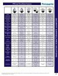 SECURITY SURVEILLANCE SOLUTIONS - Jenne Inc. - Page 7