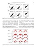 Assessing FPAR source and parameter optimization scheme in ... - Page 5