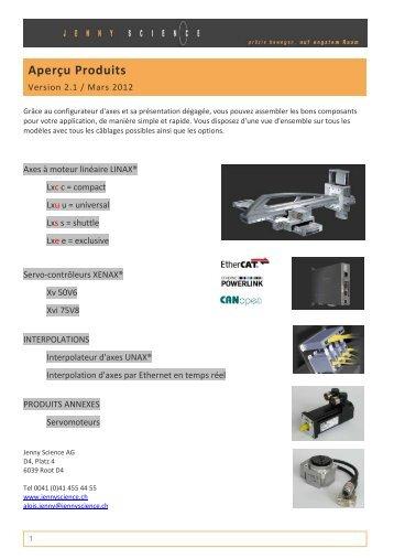 Aperçu Produits - AxNum AG