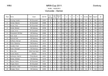 NRW-Cup 2011 Vorrunde - Herren