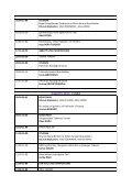 10.ULUSAL PARKİNSON ve HAREKET BOZUKLUKLARI ... - Page 3