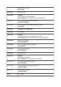 10.ULUSAL PARKİNSON ve HAREKET BOZUKLUKLARI ... - Page 5